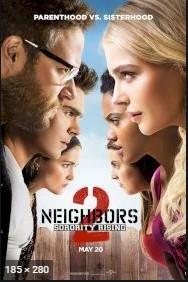 ดูหนังออนไลน์ฟรี Neighbors (2014) เพื่อนบ้านมหาบรรลัย หนังเต็มเรื่อง หนังมาสเตอร์ ดูหนังHD ดูหนังออนไลน์ ดูหนังใหม่