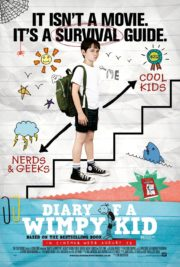 ดูหนังออนไลน์ฟรี Diary of a wimpy kid (2010) ไดอารี่ของเด็กไม่เอาถ่าน หนังเต็มเรื่อง หนังมาสเตอร์ ดูหนังHD ดูหนังออนไลน์ ดูหนังใหม่