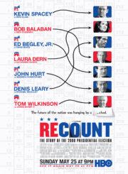 ดูหนังออนไลน์ฟรี Recount (2008) เหนือกว่าความขัดแย้ง หนังเต็มเรื่อง หนังมาสเตอร์ ดูหนังHD ดูหนังออนไลน์ ดูหนังใหม่