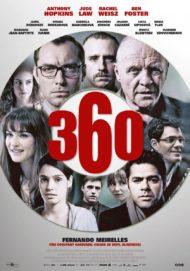 ดูหนังออนไลน์ฟรี 360 (2011) เติมใจรักไม่มีช่องว่าง หนังเต็มเรื่อง หนังมาสเตอร์ ดูหนังHD ดูหนังออนไลน์ ดูหนังใหม่
